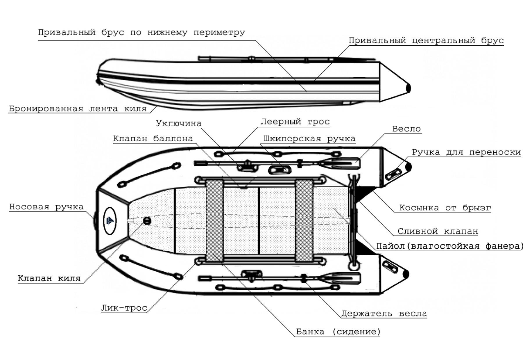 Лодка ПВХ Varyag (Варяг) 420