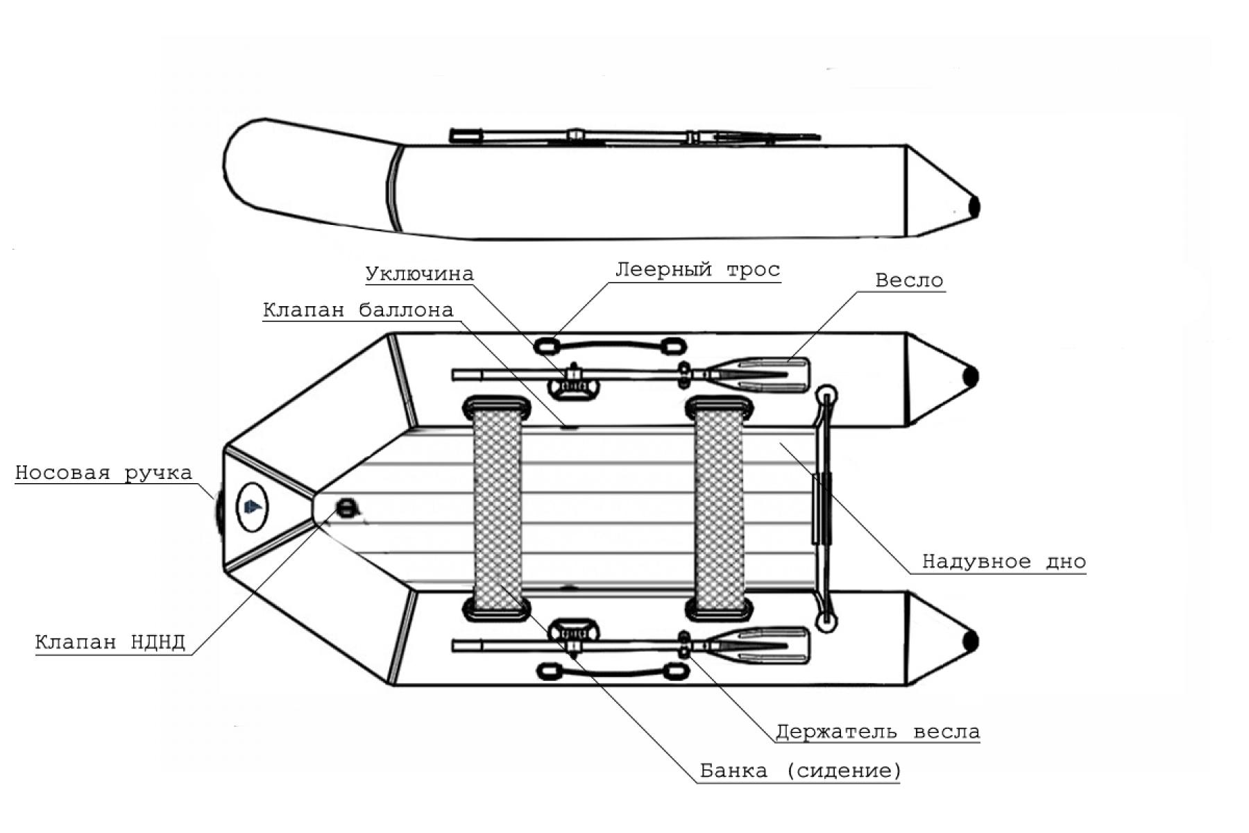 Лодка ПВХ Big Boat Т250НД