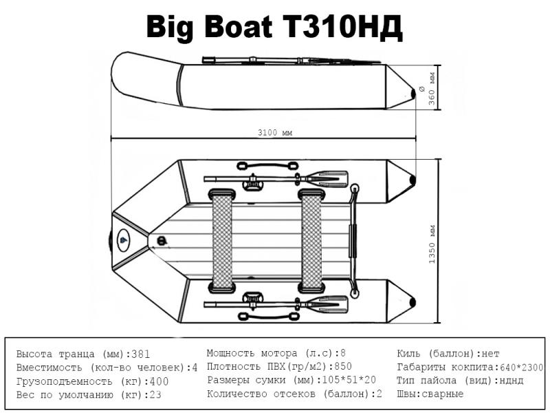 Лодка ПВХ Big Boat T310НД