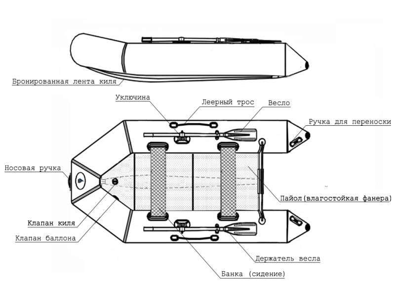 Лодка ПВХ Big Boat TM280K