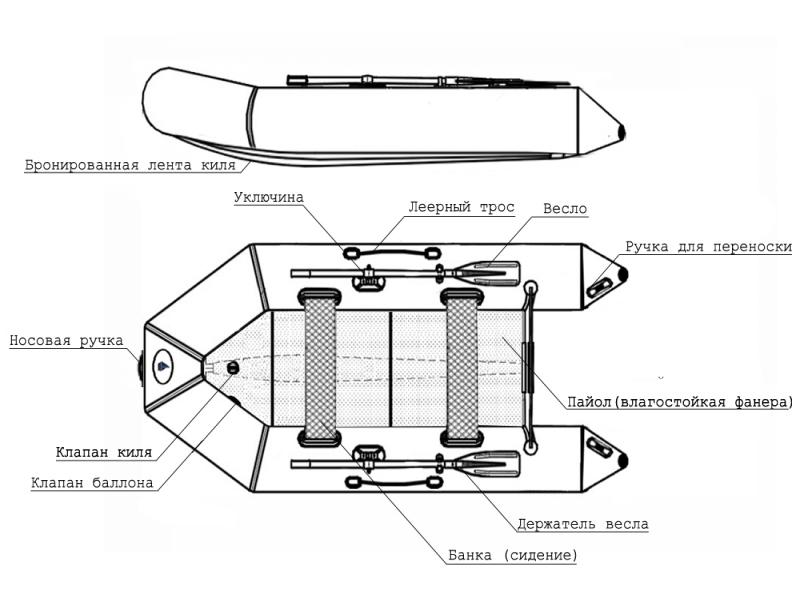Лодка ПВХ Big Boat TM320K